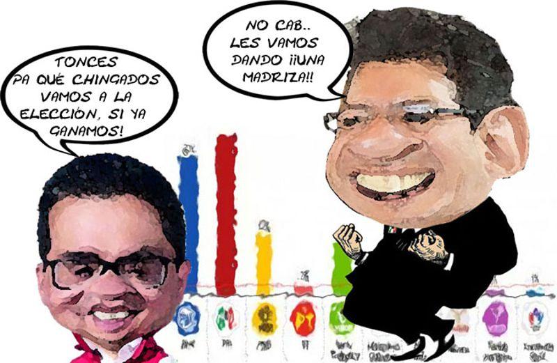 Presume 1 Marco Antonio Mena Ventaja Encuestas PRI, Ricardo Garcia Portilla, Ya Ganamos, Tlaxcala Online