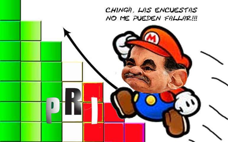 (etlaxcala) Mariano Gonzalez Zarur, Encuestas Favorables PRI, Tlaxcala Online