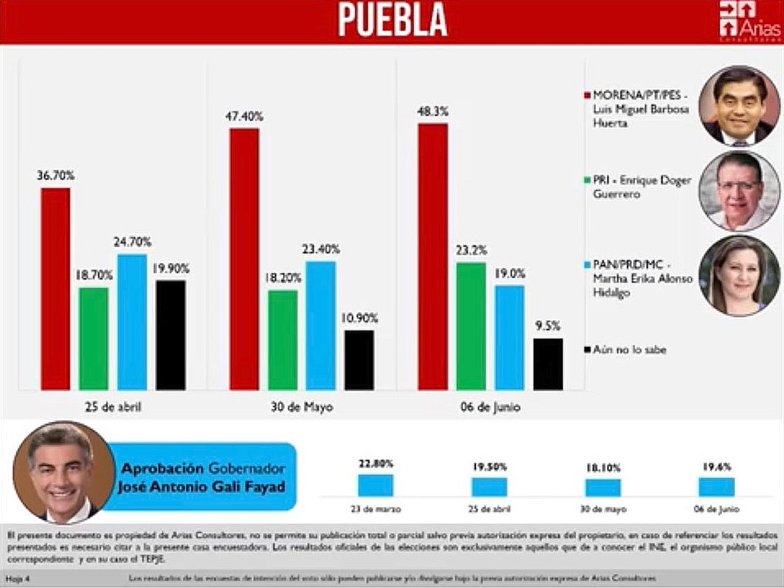 graf_puebla_aprobacion