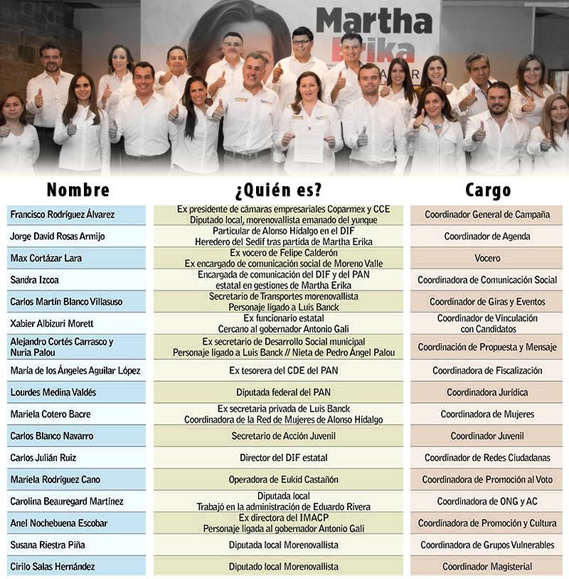 tabla_martha
